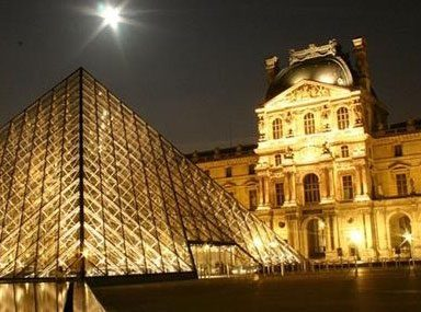 Top Museums in the World