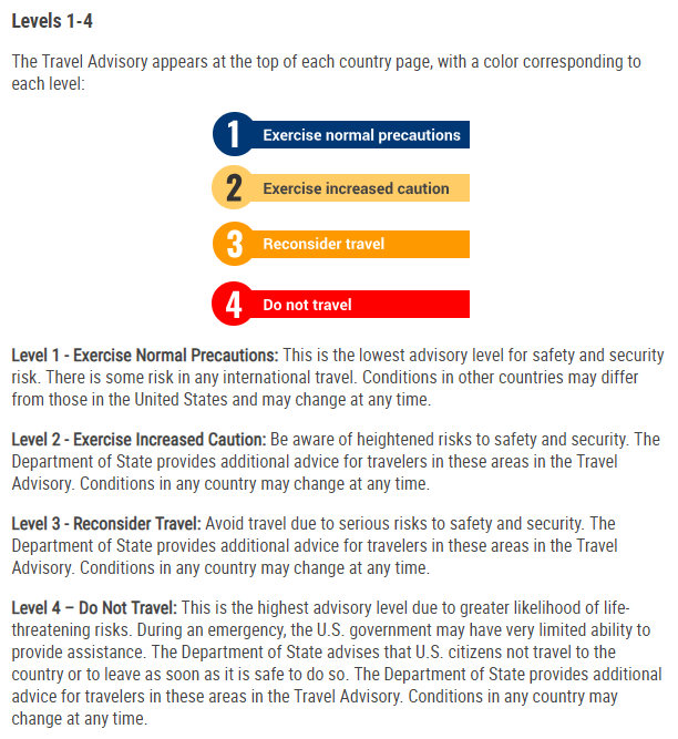 Travel Advisory Levels
